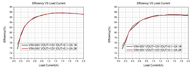 XL6012效率1.jpg