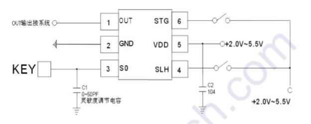JR223B单键触控芯片原理图