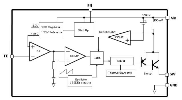XL7005A框图.png