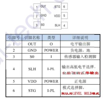 JR223B单键触控芯片引脚定义图