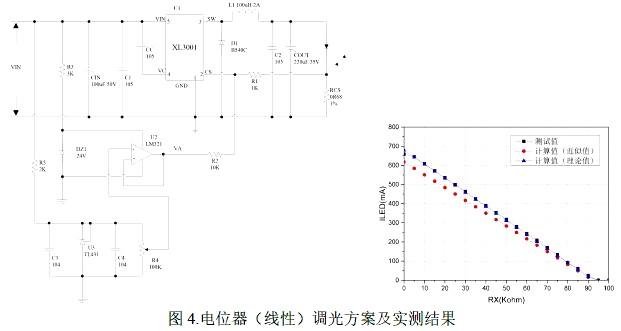 XL3001线性.jpg