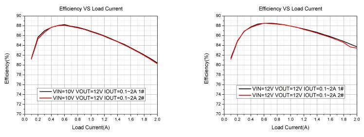 XL6012效率.jpg