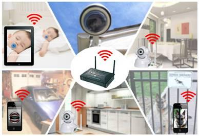 WiFiCAM方案,WiFi Camera方案,WiFi摄像头方案,WiFi APP摄像头方案,深圳WiFiCAM方案