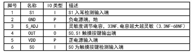 JR9114引脚定义.png
