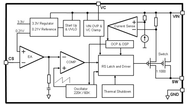 首页 电子元器件 集成电路(ic) xl3001 40v降压型led恒流3a控制器  4