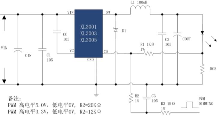 XLSEMI 恒流 LED 产品 PWM 调光方案简介图2.png